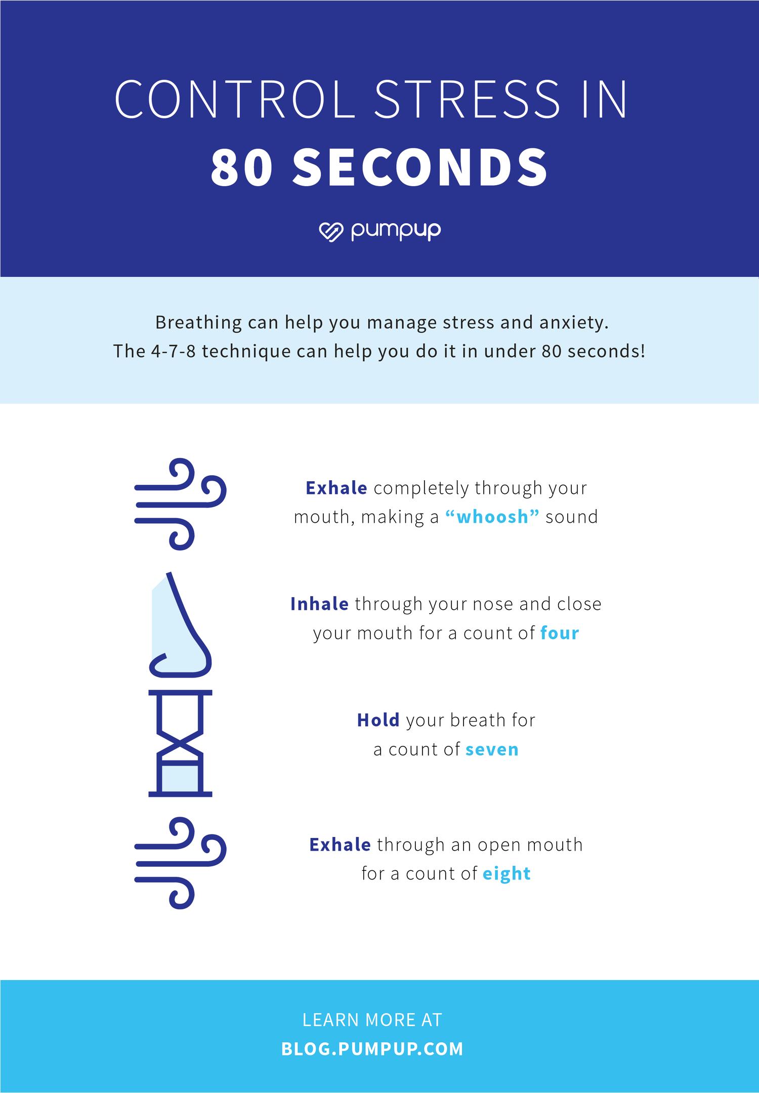 Control stress 80 seconds
