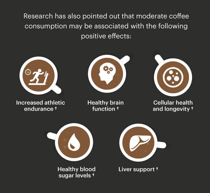 Coffee benefits infographic